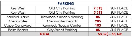 BUDGET-parking
